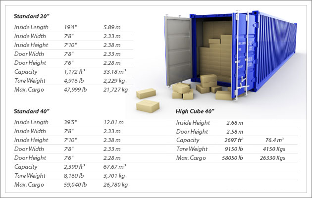 container dimensions first shipping